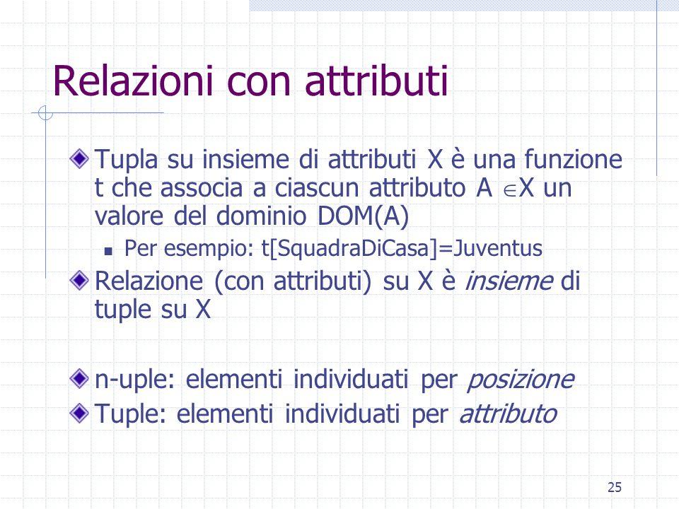 25 Relazioni con attributi Tupla su insieme di attributi X è una funzione t che associa a ciascun attributo A  X un valore del dominio DOM(A) Per ese