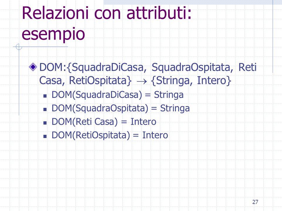 27 Relazioni con attributi: esempio DOM:{SquadraDiCasa, SquadraOspitata, Reti Casa, RetiOspitata}  {Stringa, Intero} DOM(SquadraDiCasa) = Stringa DOM