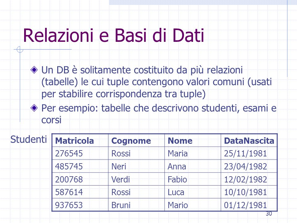 30 Relazioni e Basi di Dati Un DB è solitamente costituito da più relazioni (tabelle) le cui tuple contengono valori comuni (usati per stabilire corri