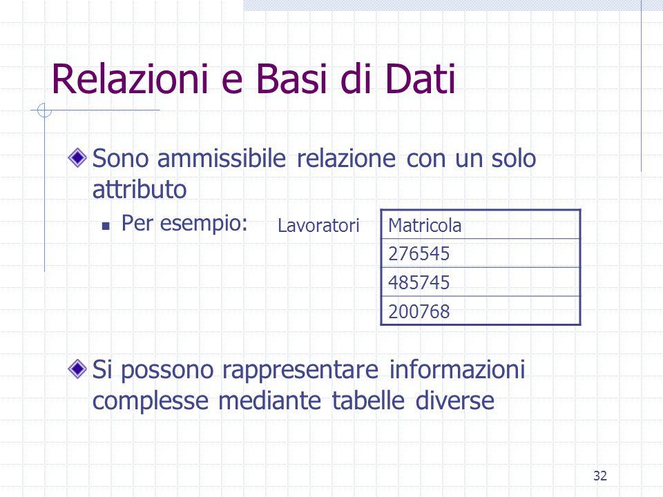 32 Relazioni e Basi di Dati Sono ammissibile relazione con un solo attributo Per esempio: Si possono rappresentare informazioni complesse mediante tab