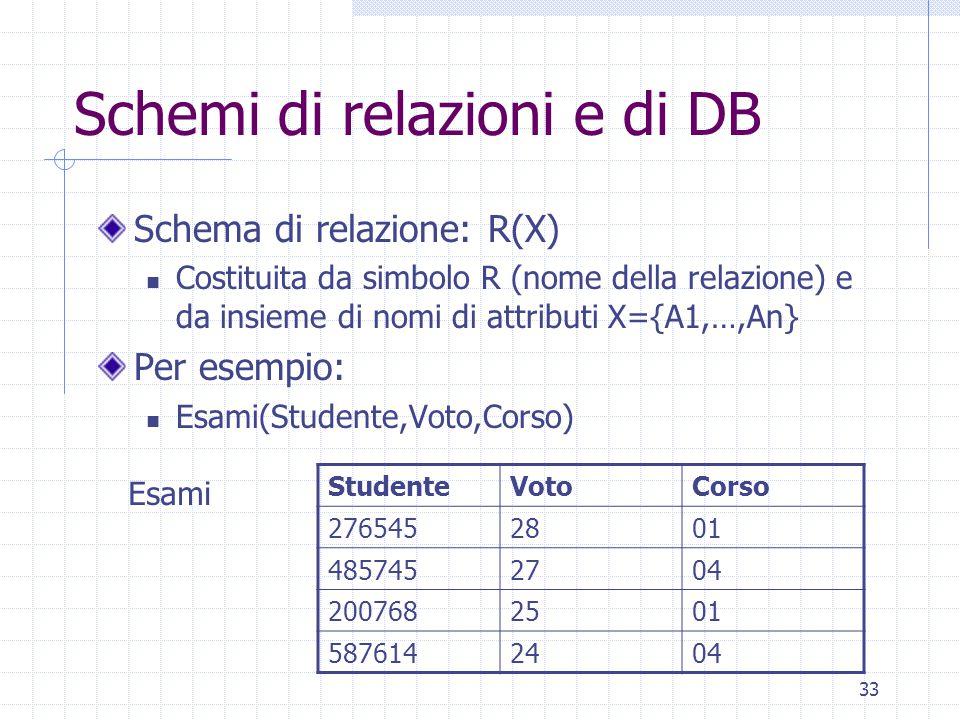 33 Schemi di relazioni e di DB Schema di relazione: R(X) Costituita da simbolo R (nome della relazione) e da insieme di nomi di attributi X={A1,…,An}