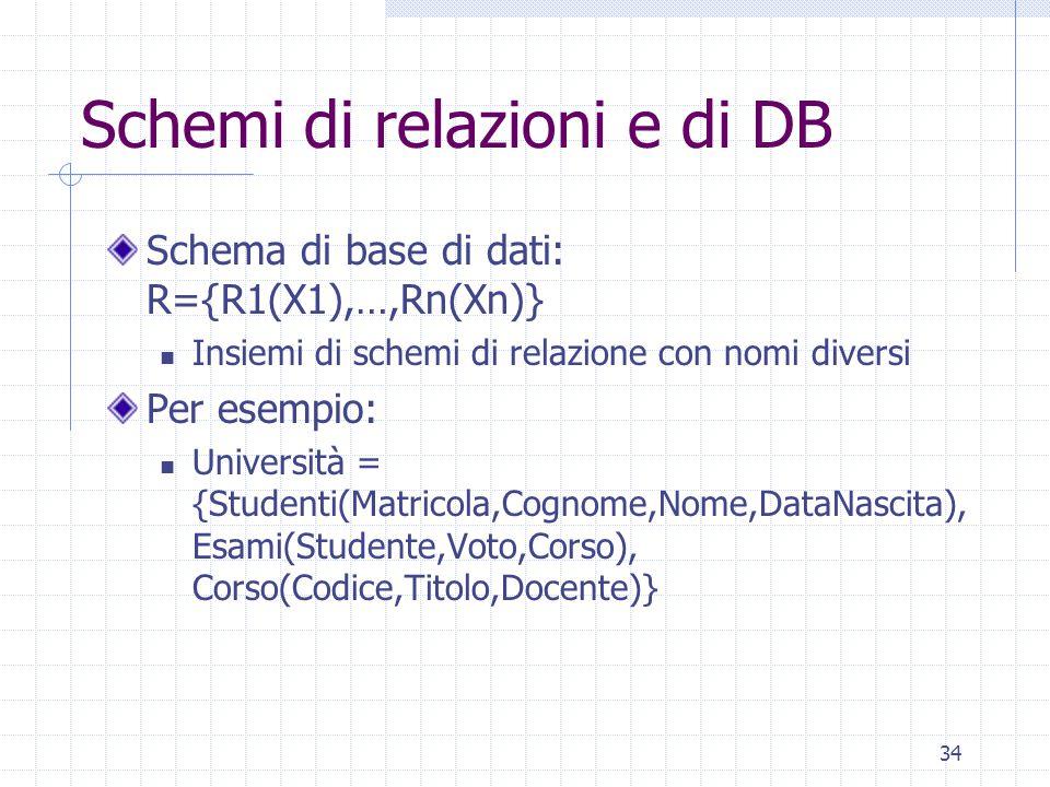 34 Schemi di relazioni e di DB Schema di base di dati: R={R1(X1),…,Rn(Xn)} Insiemi di schemi di relazione con nomi diversi Per esempio: Università = {