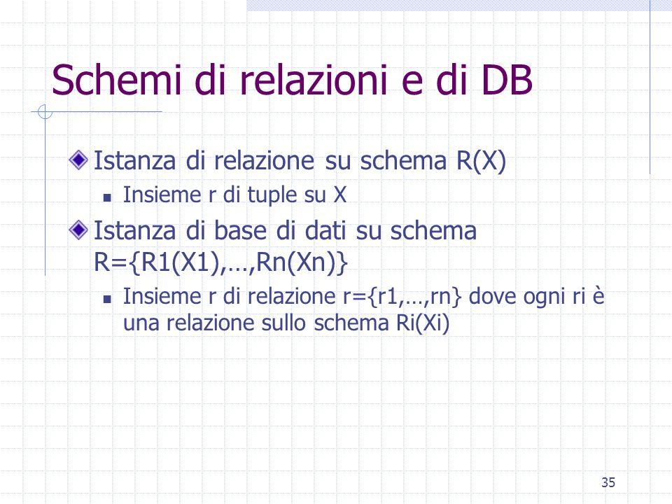 35 Schemi di relazioni e di DB Istanza di relazione su schema R(X) Insieme r di tuple su X Istanza di base di dati su schema R={R1(X1),…,Rn(Xn)} Insie