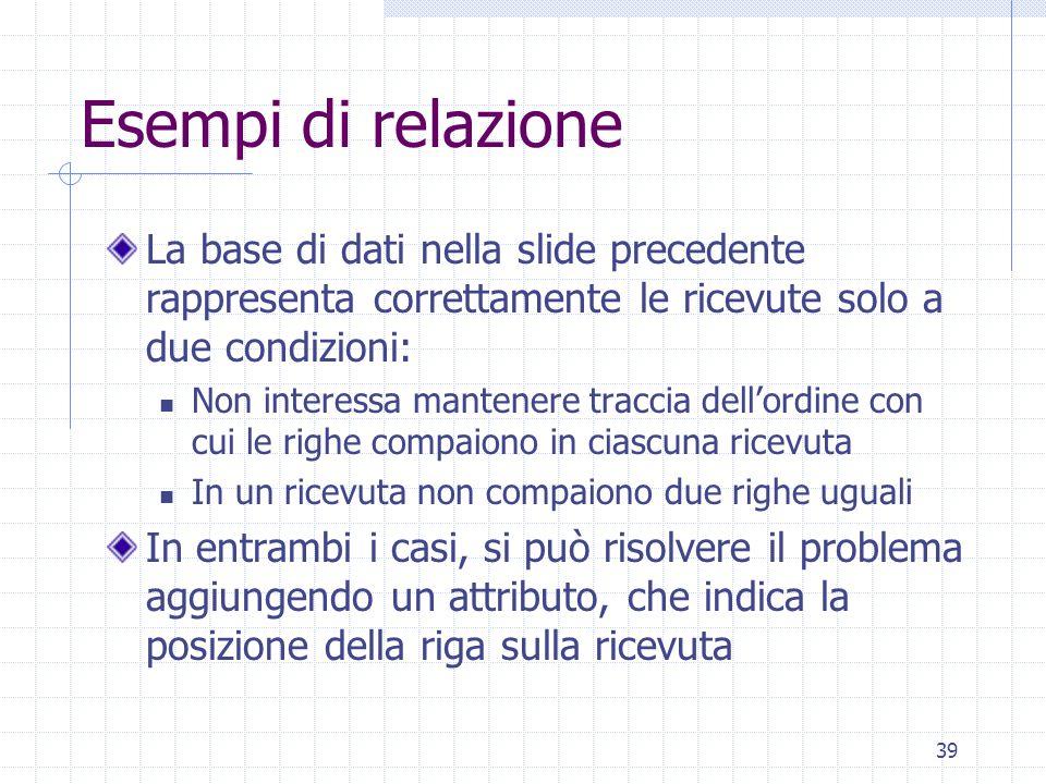 39 Esempi di relazione La base di dati nella slide precedente rappresenta correttamente le ricevute solo a due condizioni: Non interessa mantenere tra