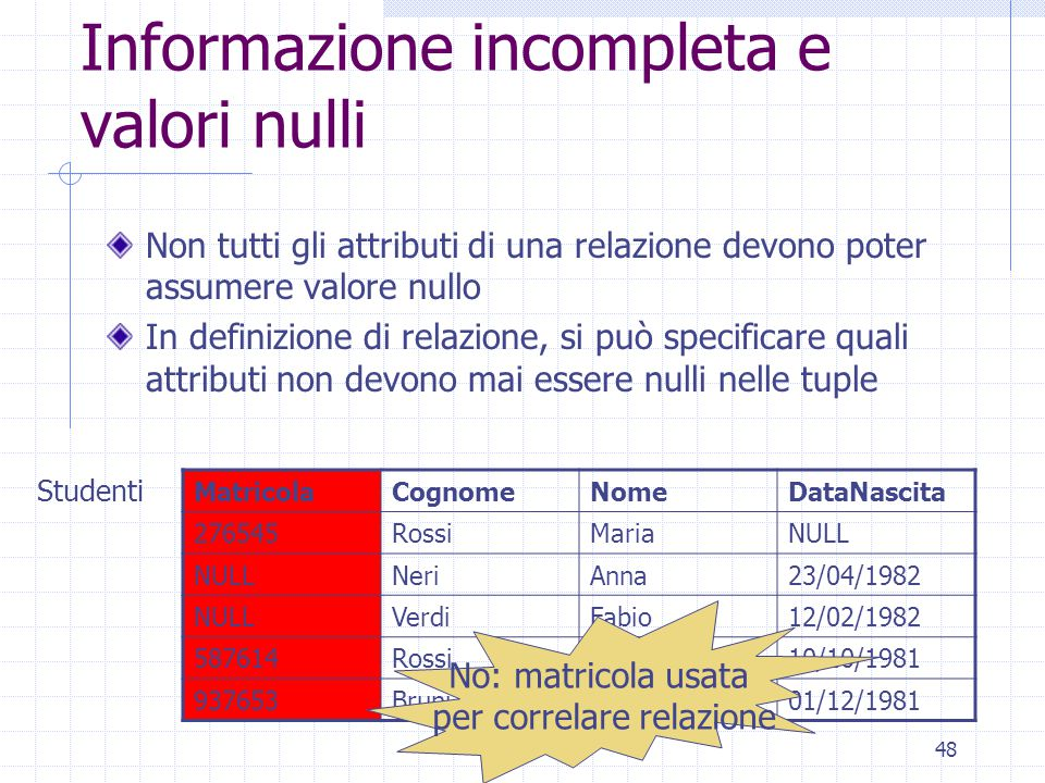 48 Informazione incompleta e valori nulli Non tutti gli attributi di una relazione devono poter assumere valore nullo In definizione di relazione, si
