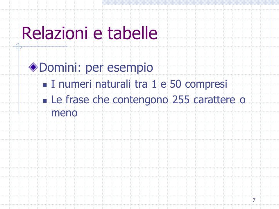 7 Relazioni e tabelle Domini: per esempio I numeri naturali tra 1 e 50 compresi Le frase che contengono 255 carattere o meno