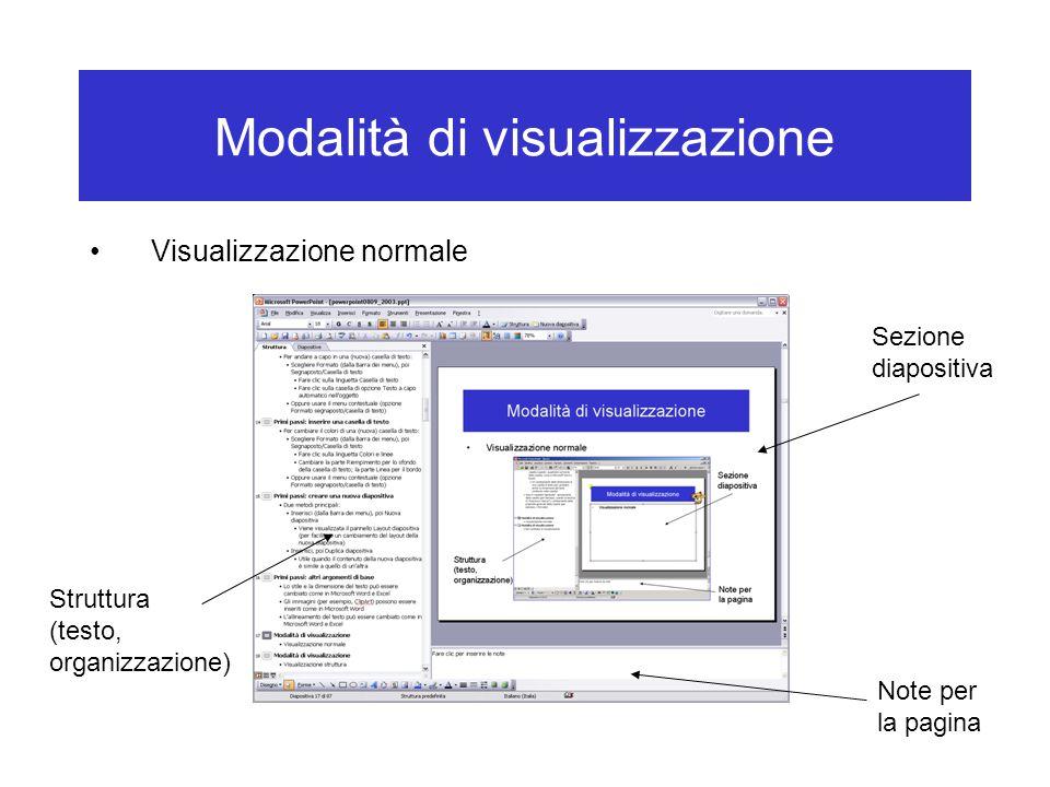 Modalità di visualizzazione Visualizzazione normale Struttura (testo, organizzazione) Sezione diapositiva Note per la pagina