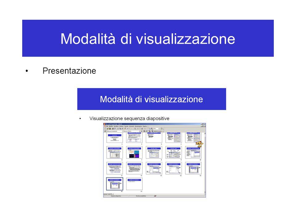 Modalità di visualizzazione Presentazione