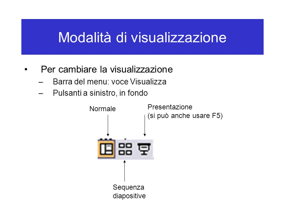 Modalità di visualizzazione Per cambiare la visualizzazione –Barra del menu: voce Visualizza –Pulsanti a sinistro, in fondo Normale Sequenza diapositive Presentazione (si può anche usare F5)