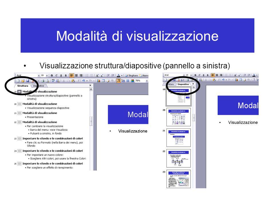 Modalità di visualizzazione Visualizzazione struttura/diapositive (pannello a sinistra)
