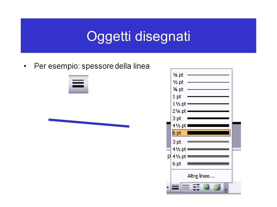 Oggetti disegnati Per esempio: spessore della linea