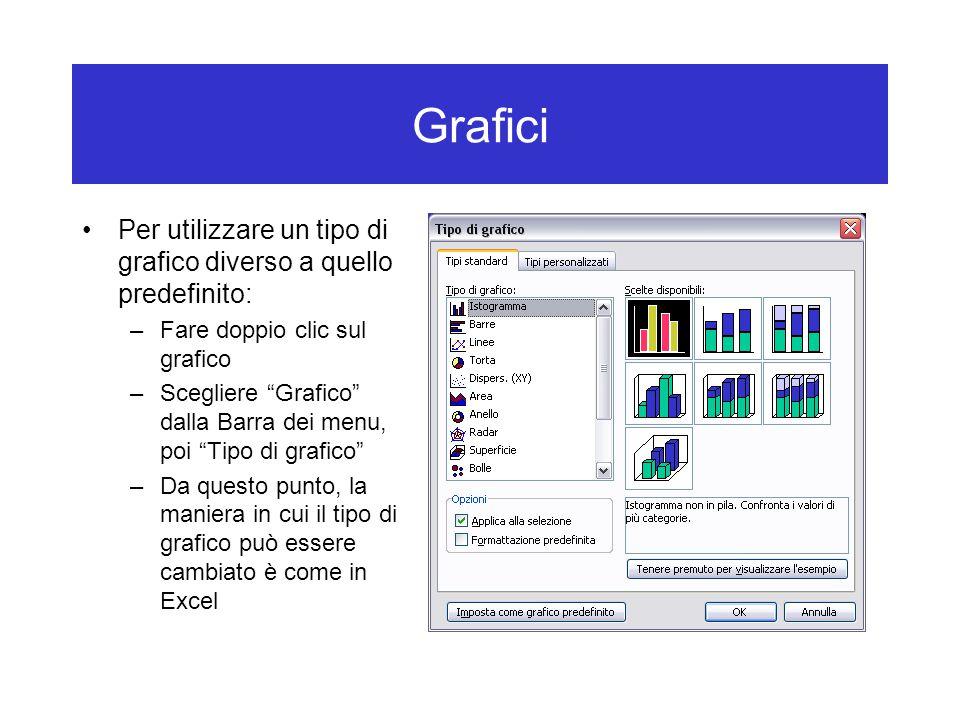Grafici Per utilizzare un tipo di grafico diverso a quello predefinito: –Fare doppio clic sul grafico –Scegliere Grafico dalla Barra dei menu, poi Tipo di grafico –Da questo punto, la maniera in cui il tipo di grafico può essere cambiato è come in Excel