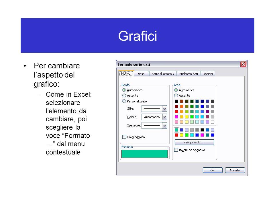 Grafici Per cambiare l'aspetto del grafico: –Come in Excel: selezionare l'elemento da cambiare, poi scegliere la voce Formato … dal menu contestuale