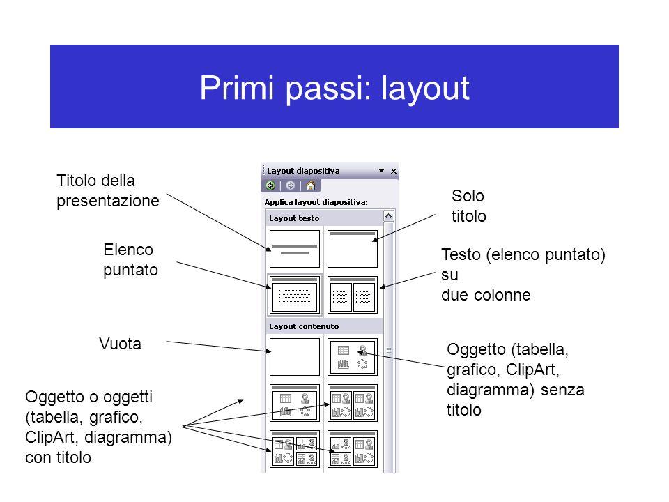 Primi passi: layout Titolo della presentazione Elenco puntato Vuota Testo (elenco puntato) su due colonne Oggetto (tabella, grafico, ClipArt, diagramm