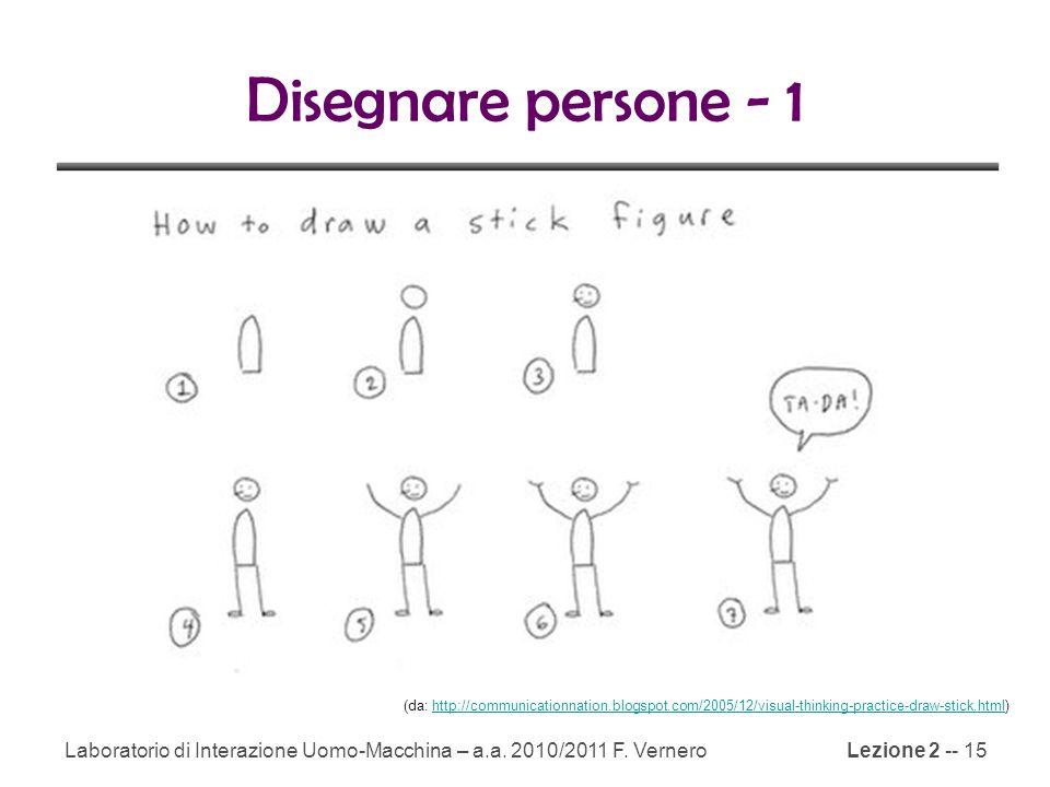 Lezione 2 -- 15 Disegnare persone - 1 (da: http://communicationnation.blogspot.com/2005/12/visual-thinking-practice-draw-stick.html)http://communicationnation.blogspot.com/2005/12/visual-thinking-practice-draw-stick.html Laboratorio di Interazione Uomo-Macchina – a.a.