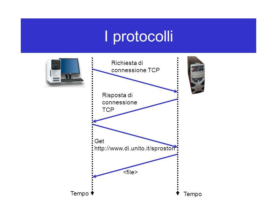 I protocolli Tempo Richiesta di connessione TCP Get http://www.di.unito.it/sproston Risposta di connessione TCP