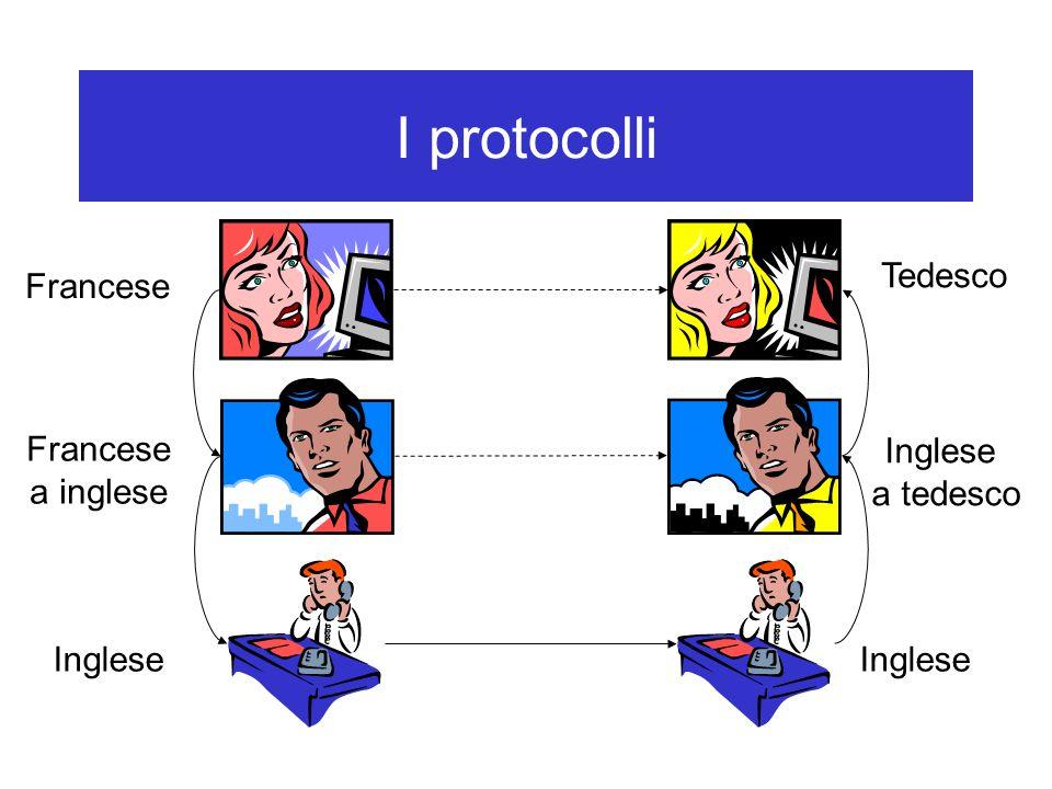 I protocolli Francese a inglese Inglese a tedesco Tedesco
