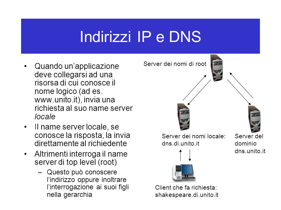 Indirizzi IP e DNS Quando un'applicazione deve collegarsi ad una risorsa di cui conosce il nome logico (ad es. www.unito.it), invia una richiesta al s