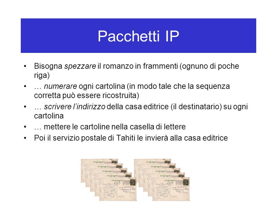 Pacchetti IP Bisogna spezzare il romanzo in frammenti (ognuno di poche riga) … numerare ogni cartolina (in modo tale che la sequenza corretta può esse