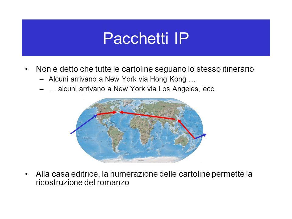 Pacchetti IP Non è detto che tutte le cartoline seguano lo stesso itinerario –Alcuni arrivano a New York via Hong Kong … –… alcuni arrivano a New York