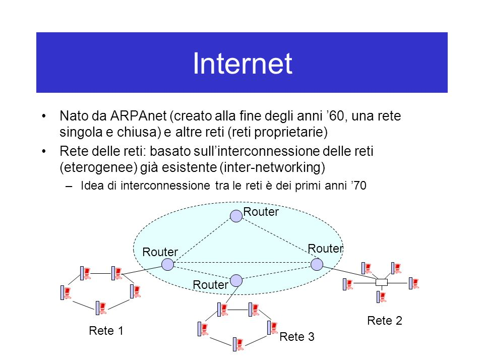 Internet Anni '90: esplosione di Internet –In particolare, negli primi anni '90: creazione del World Wide Web Dicembre 2007: 1,3 bilioni di persone hanno accesso ad Internet (circa 39% in Asia, 26% in Europa, 18% in America del Nord, 10% in America del Sud, 5% in Africa, 3% in Medio Oriente, 2% in Oceania) –Informazione dal sito www.internetworldstats.com Principalmente, studieremo Internet in questa parte del corso