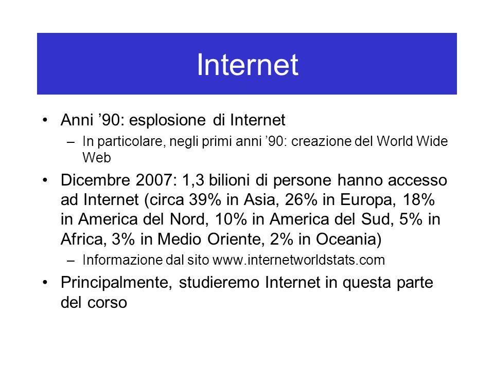 Internet Anni '90: esplosione di Internet –In particolare, negli primi anni '90: creazione del World Wide Web Dicembre 2007: 1,3 bilioni di persone ha