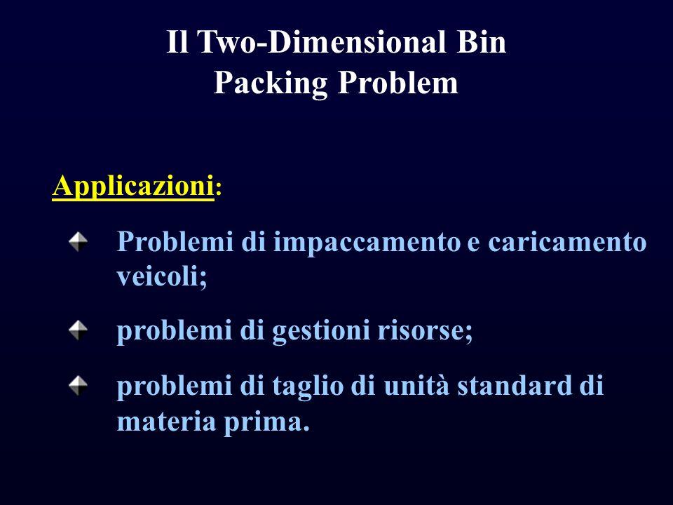 Applicazioni : Problemi di impaccamento e caricamento veicoli; problemi di gestioni risorse; problemi di taglio di unità standard di materia prima. Il