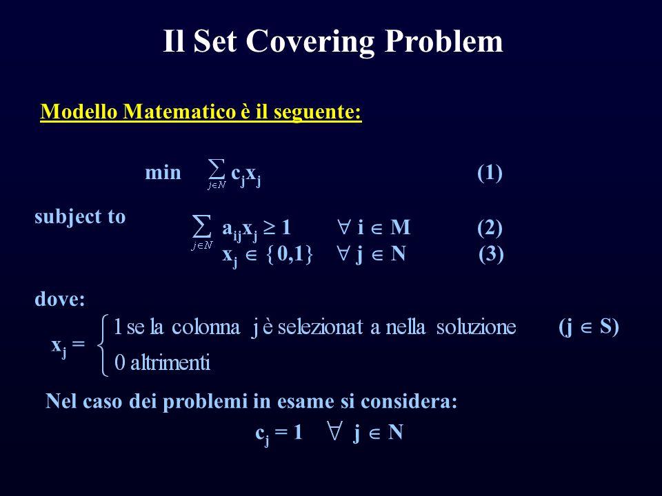 Nel caso dei problemi in esame si considera: c j = 1 j  N Modello Matematico è il seguente: dove: xj = xj = (j  S) a ij x j  1  i  M (2) x j  