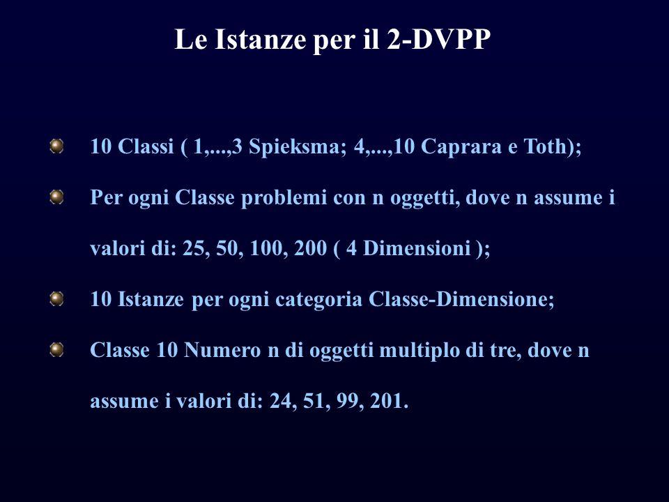Le Istanze per il 2-DVPP 10 Classi ( 1,...,3 Spieksma; 4,...,10 Caprara e Toth); Per ogni Classe problemi con n oggetti, dove n assume i valori di: 25