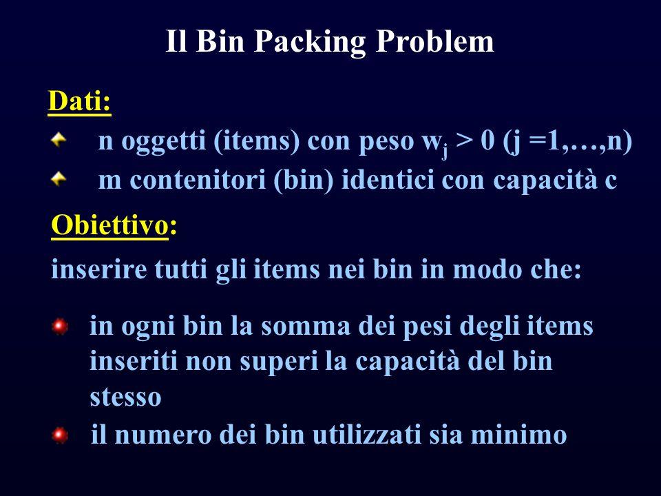 Il Bin Packing Problem Dati: n oggetti (items) con peso w j > 0 (j =1,…,n) m contenitori (bin) identici con capacità c Obiettivo: inserire tutti gli i