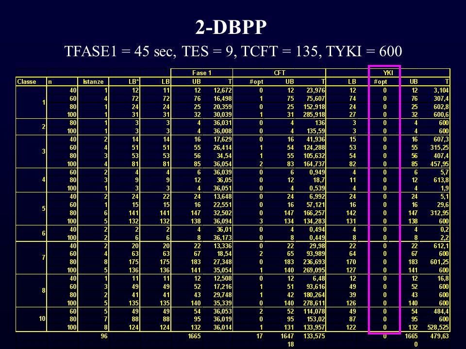 2-DBPP TFASE1 = 45 sec, TES = 9, TCFT = 135, TYKI = 600