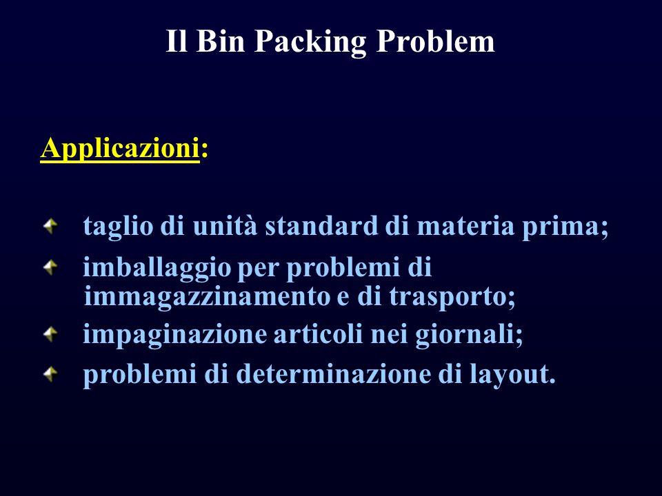 Modello Matematico tradizionale : Il Bin Packing Problem Indicando con : –n numero di oggetti da inserire –m numero di contenitori a disposizione –N = {1,..,n} insieme degli oggetti da considerare –M = {1,..,m} insieme dei contenitori disponibili –w j peso dell'oggetto j con w j  1( j  N ) –c capacità dei contenitori posta pari a 1
