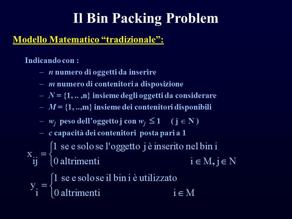 Modello Matematico tradizionale : BPP Complessità: NP-HARD min y i (1) subject to x ij = 1  j  N (2) w j x ij  y i  i  M (3) y i  {0,1}  i  M (4) x ij  {0,1}  i  M,  j  N (5) Il Bin Packing Problem