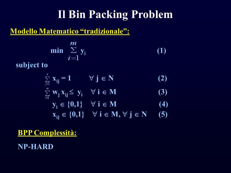 Modello Matematico di tipo Set-Covering: S = {S  N : w j  1, w j > 1  i  N\S } risulta: min  S  S  S subject to  S  1  j  N  S  0  S  S  S intero  S  S dove:  S = Sia S la famiglia di tutti gli insiemi di oggetti costituenti riempimenti massimali ammissibili, ovvero: Il Bin Packing Problem