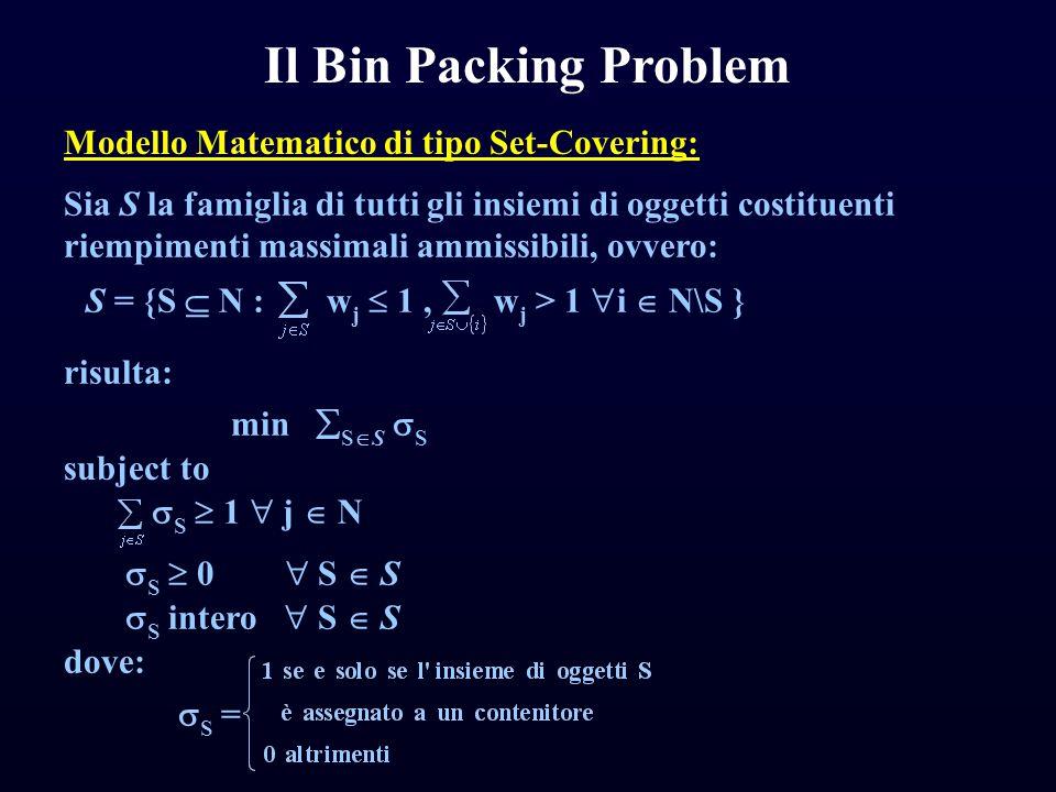 min  S  S  S subject to  S  1  j  N  S  0  S  S  S intero  S  S Caratteristiche: – |S| elevata – Set Covering  NP-Hard Il Bin Packing Problem dove:  S = Modello Matematico di tipo Set-Covering:
