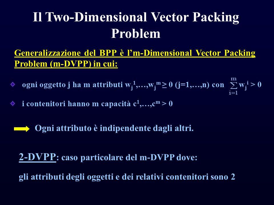 x ij = 1  j  N w j x ij  y i  i  M v j x ij  y i  i  M y i   0,1   i  M x ij   0,1   i  M,  j  N Modello Matematico tradizionale : subject to min y i dove: Il Two-Dimensional Vector Packing Problem w j  1 peso dell'oggetto j nella prima dimensione (j=1,…,n) v j  1 peso dell'oggetto j nella seconda dimensione (j=1,…,n) c = d = 1 capacità contenitori nelle due dimensioni