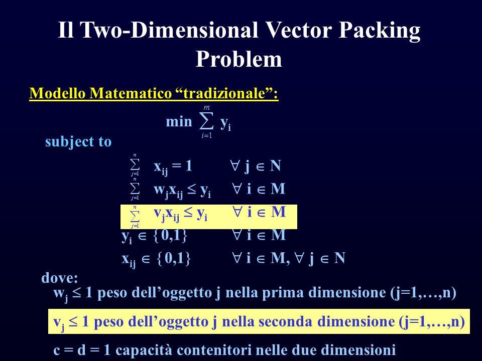 """x ij = 1  j  N w j x ij  y i  i  M v j x ij  y i  i  M y i   0,1   i  M x ij   0,1   i  M,  j  N Modello Matematico """"tradizionale"""""""