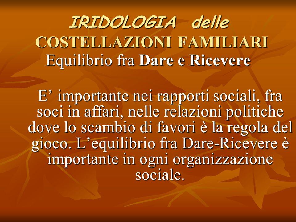 IRIDOLOGIA delle COSTELLAZIONI FAMILIARI Equilibrio fra Dare e Ricevere E' importante nei rapporti sociali, fra soci in affari, nelle relazioni politi