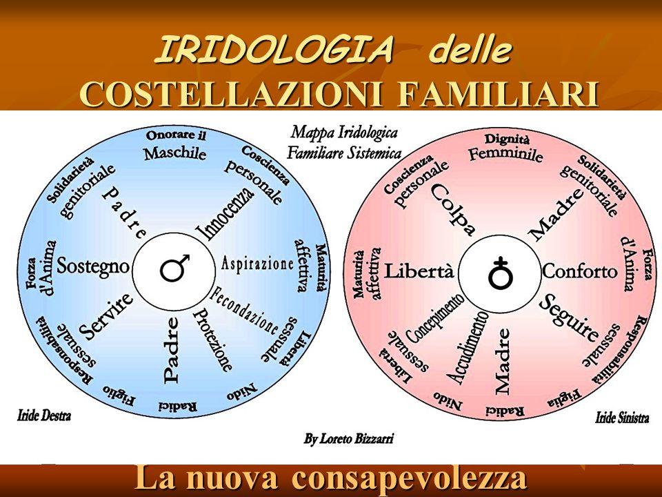 IRIDOLOGIA delle COSTELLAZIONI FAMILIARI La nuova consapevolezza