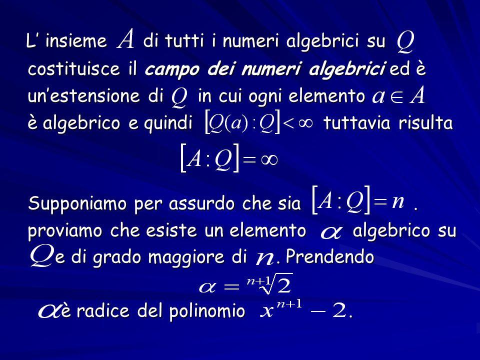 L' insieme di tutti i numeri algebrici su L' insieme di tutti i numeri algebrici su costituisce il campo dei numeri algebrici ed è costituisce il campo dei numeri algebrici ed è un'estensione di in cui ogni elemento un'estensione di in cui ogni elemento è algebrico e quindi tuttavia risulta è algebrico e quindi tuttavia risulta Supponiamo per assurdo che sia.