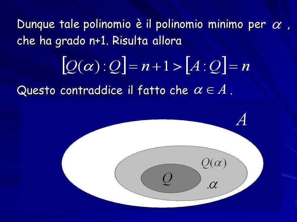 Dunque tale polinomio è il polinomio minimo per, Dunque tale polinomio è il polinomio minimo per, che ha grado n+1. Risulta allora che ha grado n+1. R