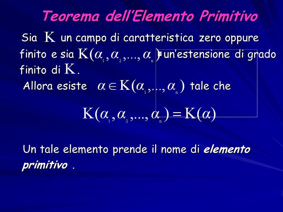 Teorema dell'Elemento Primitivo Teorema dell'Elemento Primitivo Sia un campo di caratteristica zero oppure Sia un campo di caratteristica zero oppure finito e sia un'estensione di grado finito e sia un'estensione di grado finito di.