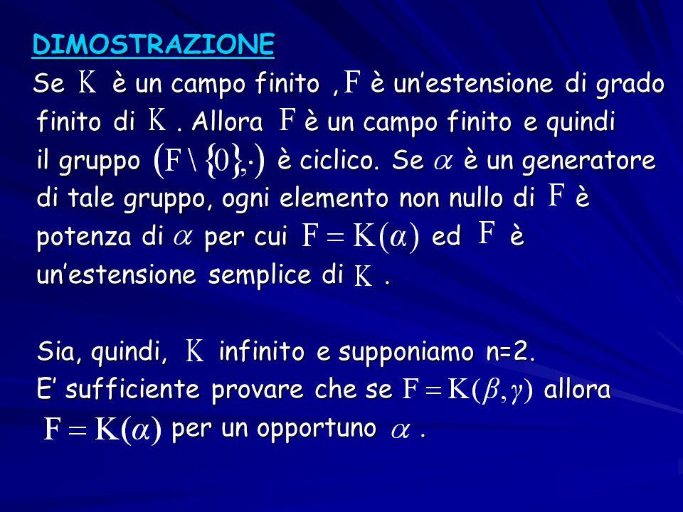 DIMOSTRAZIONE DIMOSTRAZIONE Se è un campo finito, è un'estensione di grado Se è un campo finito, è un'estensione di grado finito di. Allora è un campo
