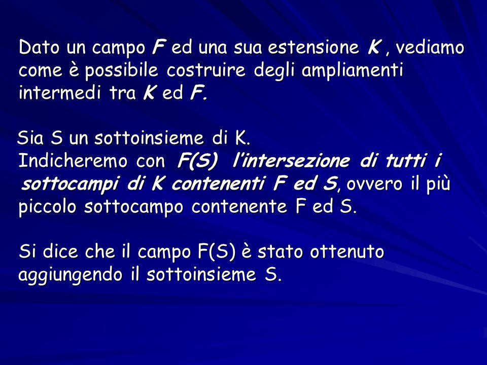 Dato un campo F ed una sua estensione K, vediamo Dato un campo F ed una sua estensione K, vediamo come è possibile costruire degli ampliamenti come è possibile costruire degli ampliamenti intermedi tra K ed F.