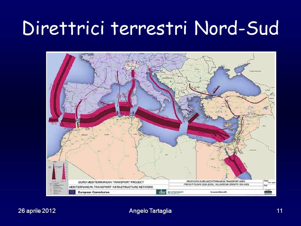 26 aprile 2012Angelo Tartaglia11 Direttrici terrestri Nord-Sud