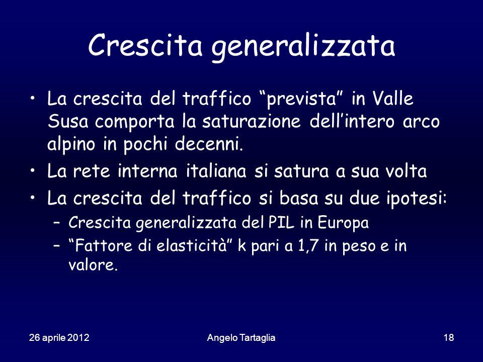 26 aprile 2012Angelo Tartaglia18 Crescita generalizzata La crescita del traffico prevista in Valle Susa comporta la saturazione dell'intero arco alpino in pochi decenni.