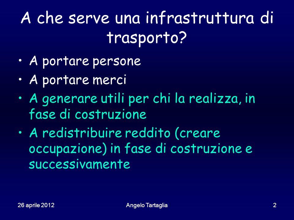 26 aprile 2012Angelo Tartaglia23 Tendenze in Europa (ferrovia/totale) 200020072008 Europa (27) 20%18% Francia21%16% Svizzera53%54% Italia11%12%