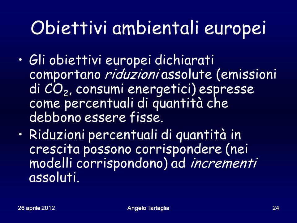 26 aprile 2012Angelo Tartaglia24 Obiettivi ambientali europei Gli obiettivi europei dichiarati comportano riduzioni assolute (emissioni di CO 2, consumi energetici) espresse come percentuali di quantità che debbono essere fisse.