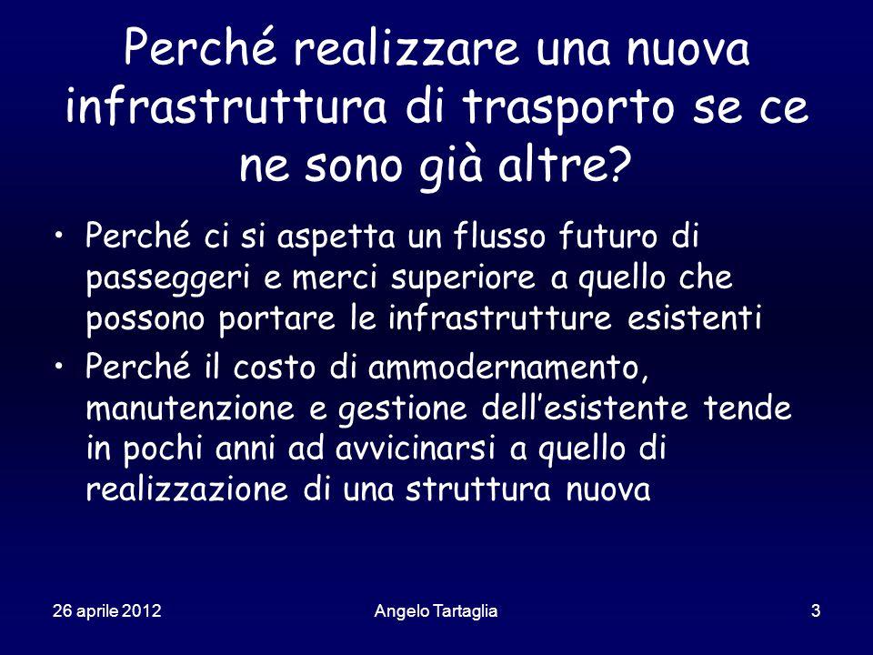 26 aprile 2012Angelo Tartaglia4 Traffico di passeggeri Nel 1992 i proponenti affermavano che i passeggeri Torino-Lione sarebbero passati da 2.000 a 20.000 al giorno in 10 anni L'offerta sulla linea in 20 anni ha oscillato tra 2.000 e 3.000 pax/giorno