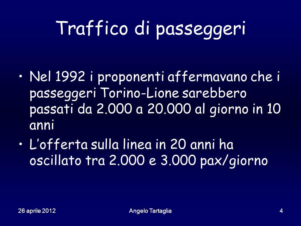 26 aprile 2012Angelo Tartaglia25 Strategia 20-20-20 su quantità in crescita esponenziale anni